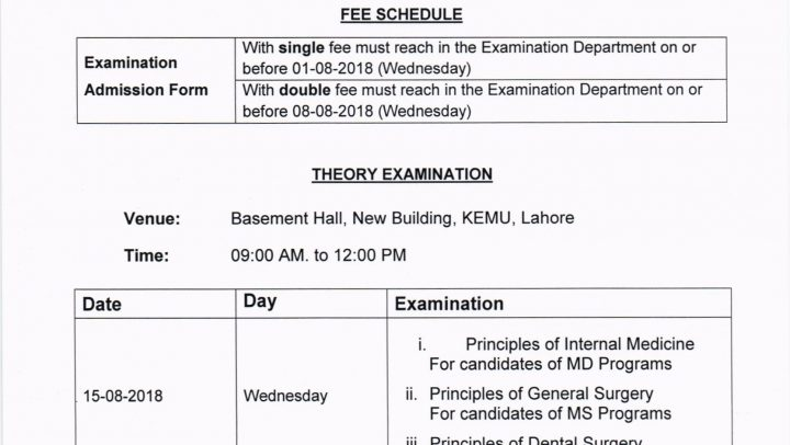 Datesheet of MD/MS/MDS (Intermediate Evaluation) All Schemes
