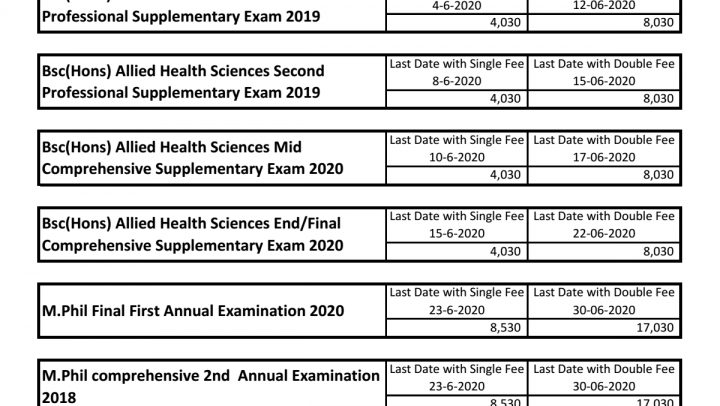 Examination Schedule and Fee Structure for Undergraduate and Postgraduate Programs